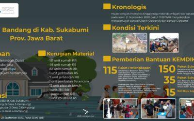 Respon Cepat Tanggap Tim SPAB Penanganan Banjir Bandang Kab. Sukabumi