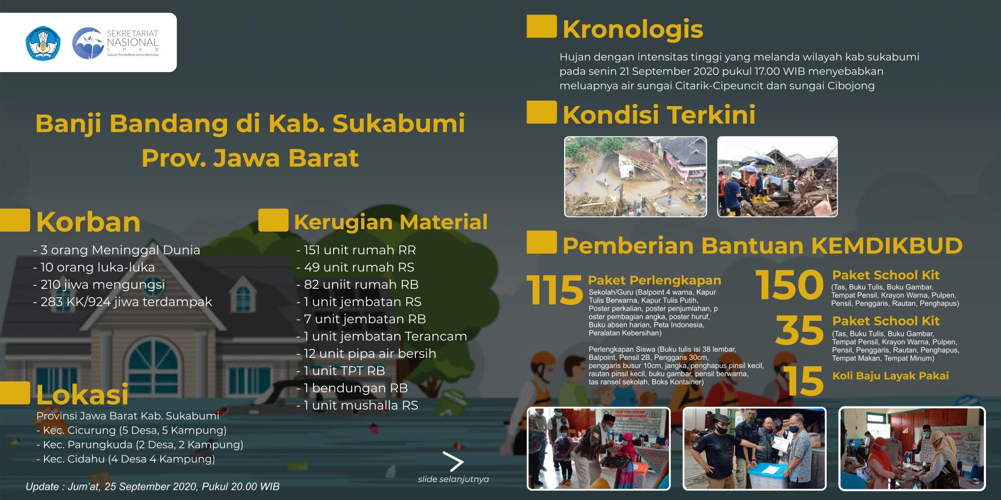 Bencana Sukabumi